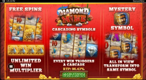 Top Blueprint Online Slot Casino Games